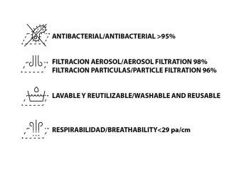 Kit Healthy Mascarilla Protección Intermezzo Ballet Fabricada en España