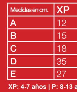 Mascarillas Ballet Higiénicas Fabricación Española - Normativa EN-13795 y Certificado ITEL